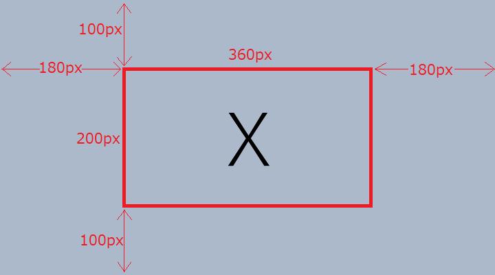 被写体を中心に画像を切り取る場合の寸法